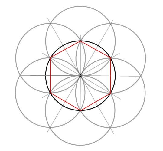 изображение окружности: